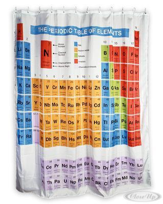Duschvorhang Periodensystem der Elemente