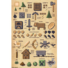 Minecraft Poster Pictograph