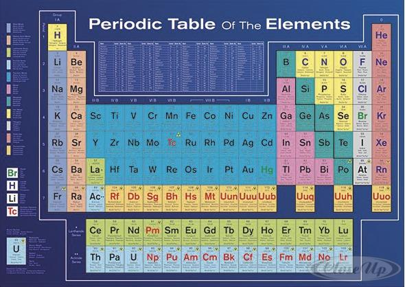 periodic table of the elements poster poster gro format jetzt im shop bestellen close up gmbh. Black Bedroom Furniture Sets. Home Design Ideas